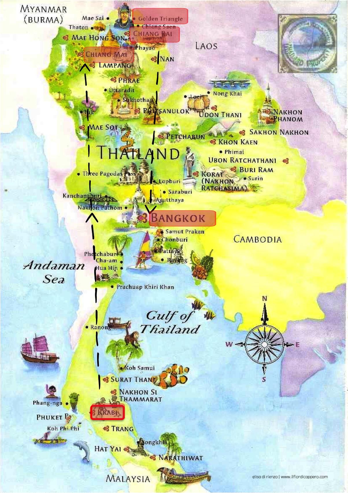 itinerary thailandia